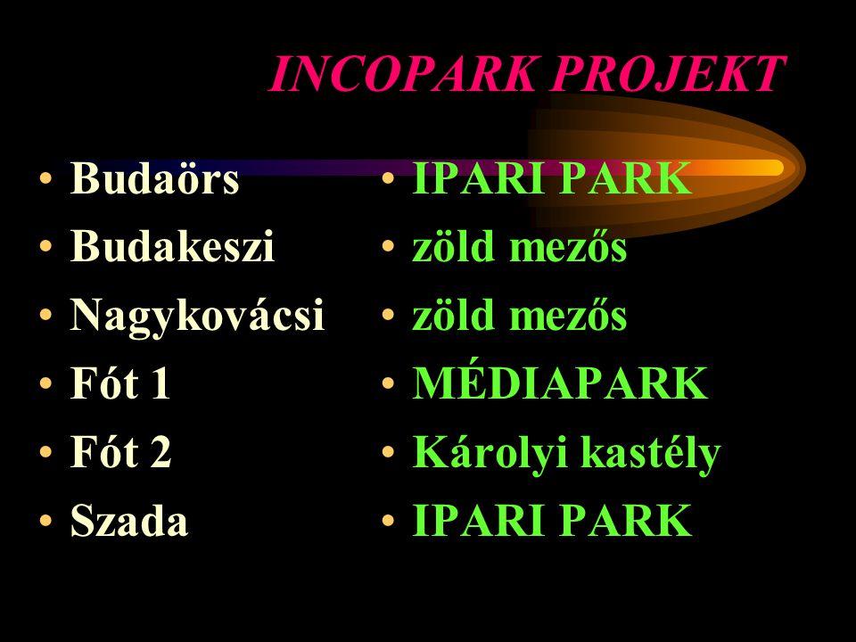 INCOPARK PROJEKT •Budaörs •Budakeszi •Nagykovácsi •Fót 1 •Fót 2 •Szada • IPARI PARK • zöld mezős • MÉDIAPARK • Károlyi kastély • IPARI PARK