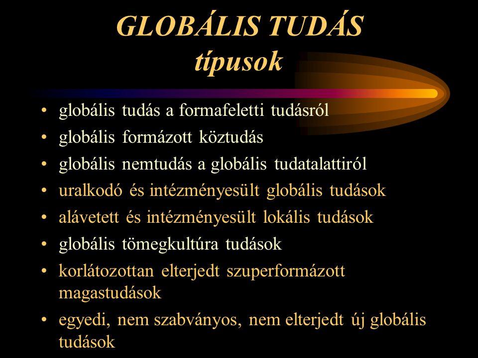 GLOBÁLIS TUDÁS típusok •globális tudás a formafeletti tudásról •globális formázott köztudás •globális nemtudás a globális tudatalattiról •uralkodó és