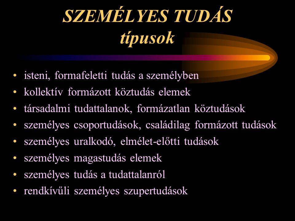 SZEMÉLYES TUDÁS típusok •isteni, formafeletti tudás a személyben •kollektív formázott köztudás elemek •társadalmi tudattalanok, formázatlan köztudások