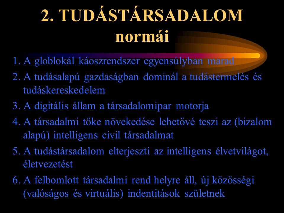 2. TUDÁSTÁRSADALOM normái 1. A globlokál káoszrendszer egyensúlyban marad 2. A tudásalapú gazdaságban dominál a tudástermelés és tudáskereskedelem 3.
