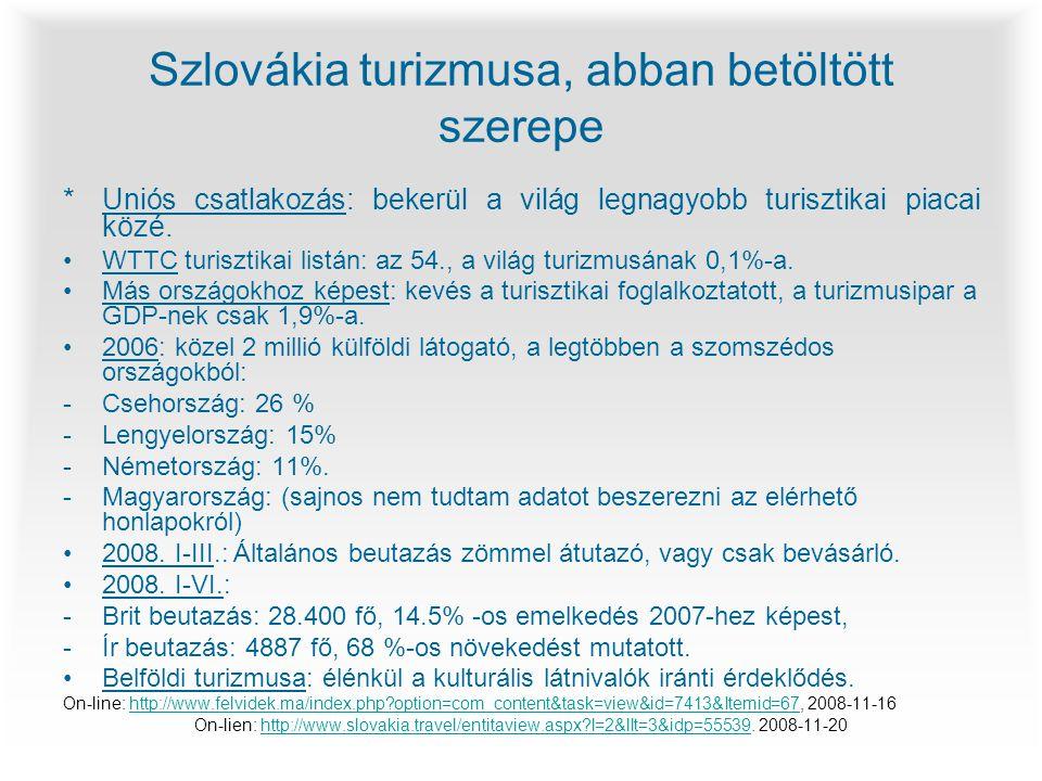 Szlovákia turizmusa, abban betöltött szerepe *Uniós csatlakozás: bekerül a világ legnagyobb turisztikai piacai közé. •WTTC turisztikai listán: az 54.,
