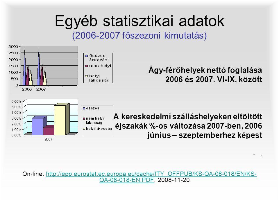 Egyéb statisztikai adatok (2006-2007 főszezoni kimutatás) Ágy-férőhelyek nettó foglalása 2006 és 2007. VI-IX. között A kereskedelmi szálláshelyeken el