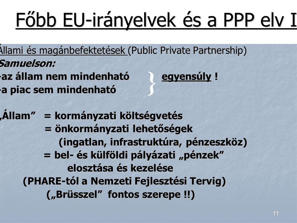 11 Főbb EU-irányelvek és a PPP elv I.
