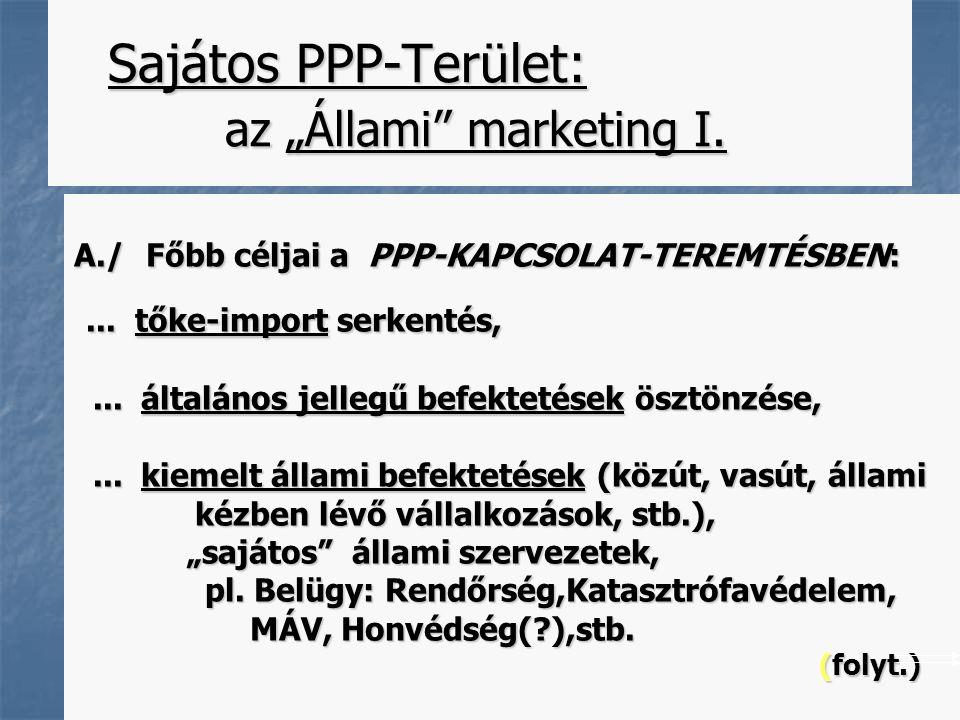 """16 Sajátos PPP-Terület: az """"Állami marketing I. Sajátos PPP-Terület: az """"Állami marketing I."""