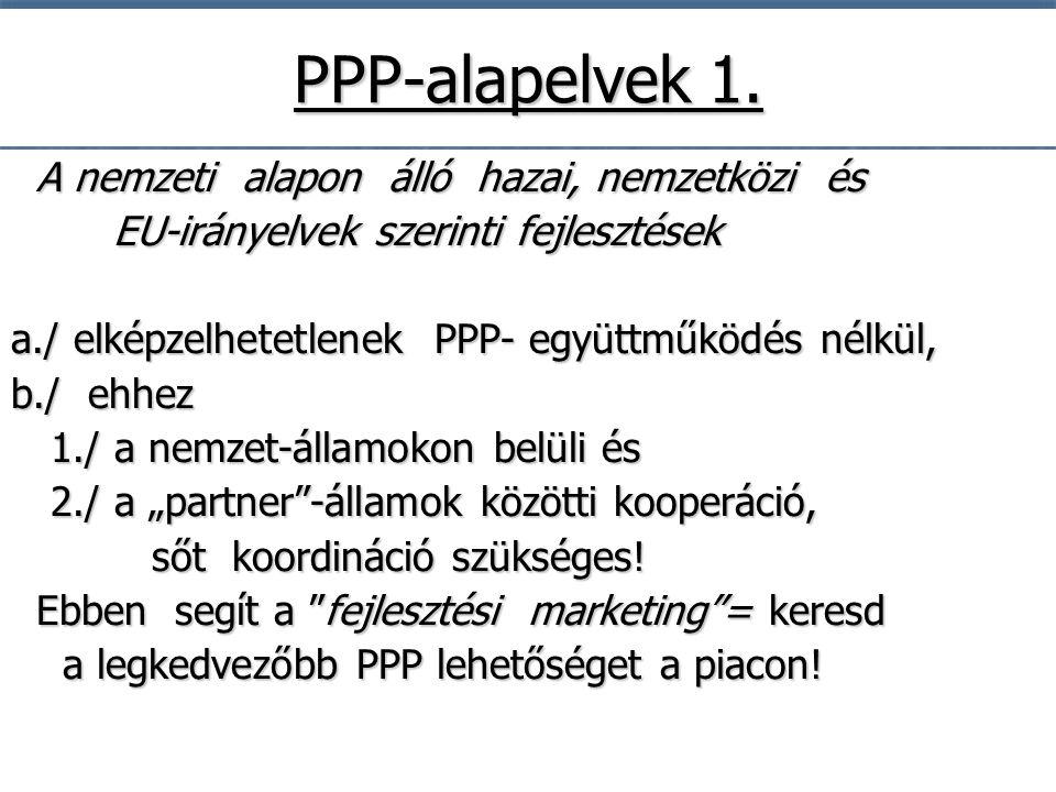 14 Állami és privát együttműködéssel logisztikai befektetések II.