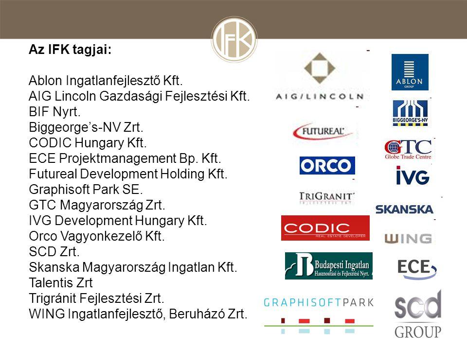 Az IFK tagjai: Ablon Ingatlanfejlesztő Kft.AIG Lincoln Gazdasági Fejlesztési Kft.