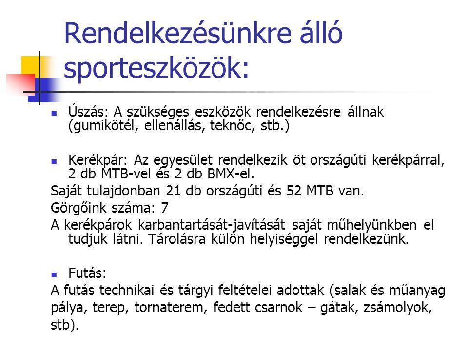 Rendelkezésünkre álló sporteszközök:  Úszás: A szükséges eszközök rendelkezésre állnak (gumikötél, ellenállás, teknőc, stb.)  Kerékpár: Az egyesület