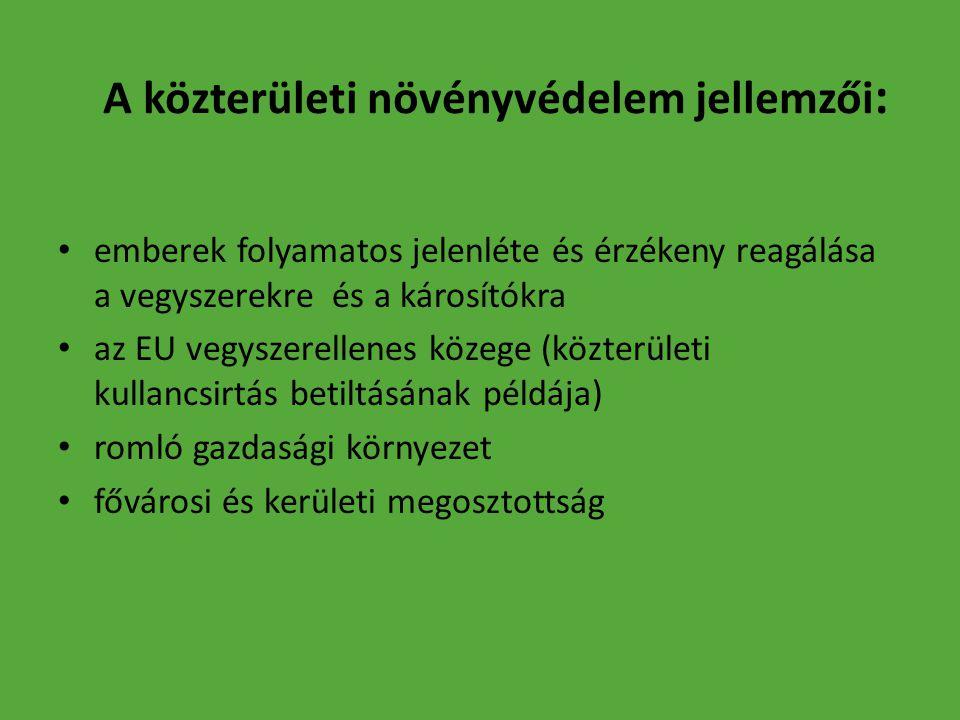 A Magyar Növényvédő Mérnöki és Növényorvosi Kamara előrejelzési és tájékoztatási tevékenysége a közterületi károsítókkal kapcsolatban : • Vadgesztenyelevél-aknázómoly előrejelző hálózat Budapest 8 pontján • Közterületi növényvédelmi felhívások • www.magyarnovenyorvos.hu Dátum : 08.