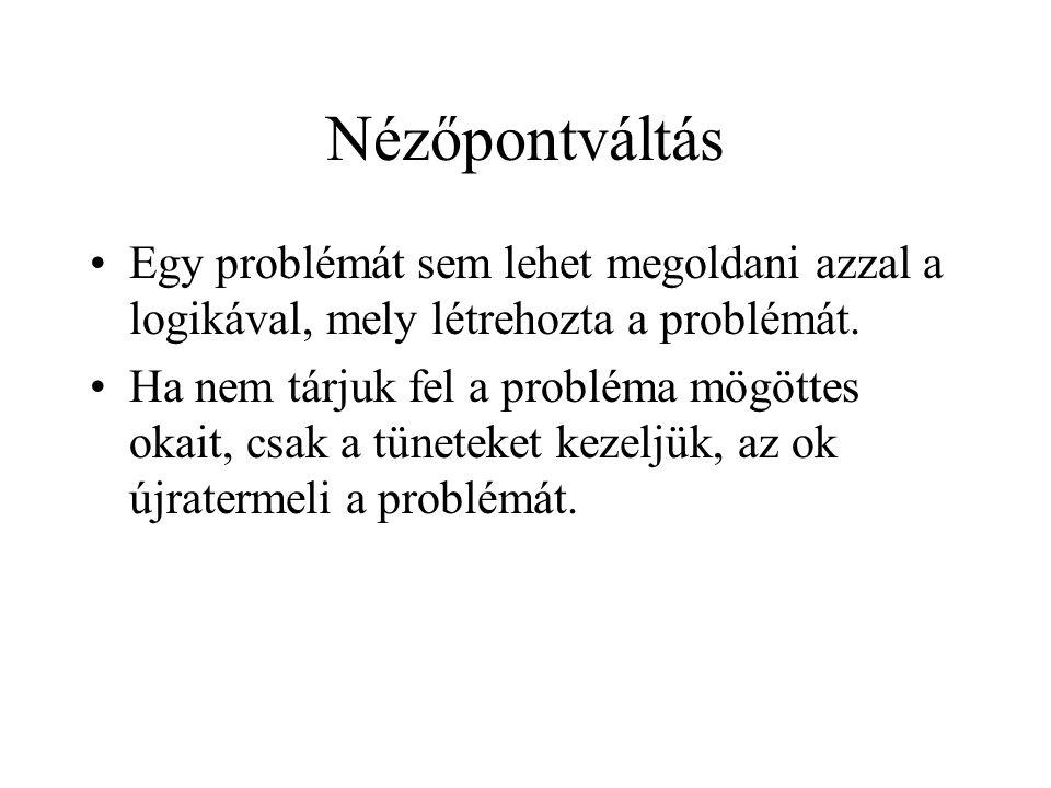 Nézőpontváltás •Egy problémát sem lehet megoldani azzal a logikával, mely létrehozta a problémát. •Ha nem tárjuk fel a probléma mögöttes okait, csak a