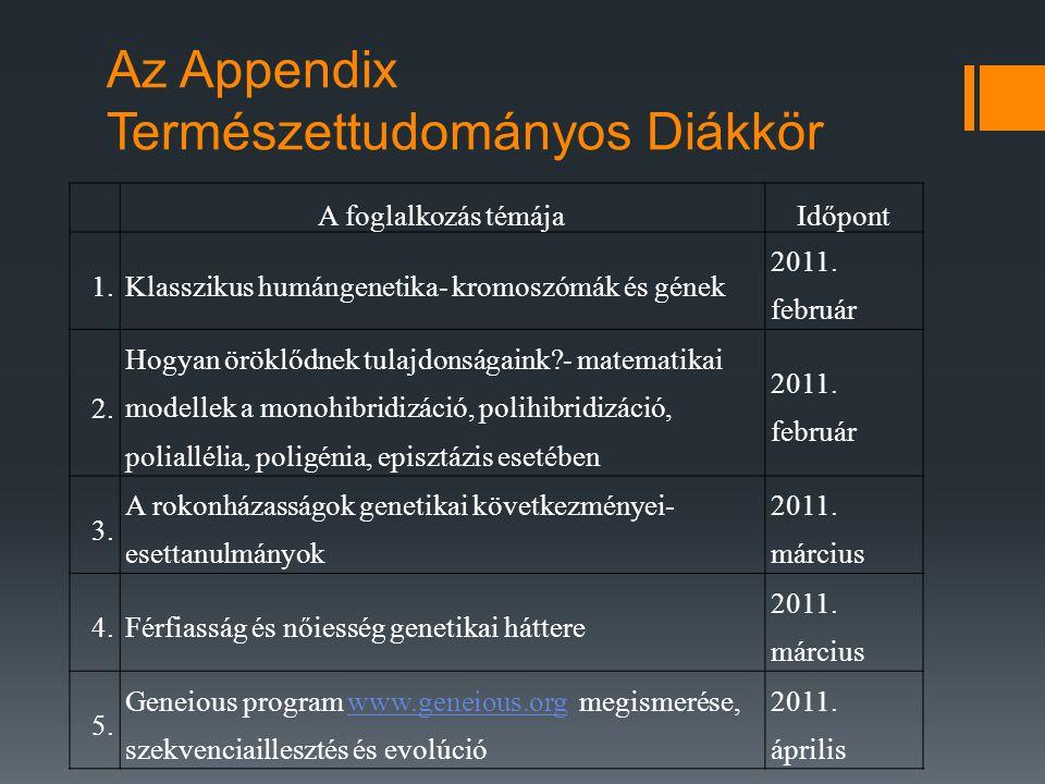 Az Appendix Természettudományos Diákkör A foglalkozás témájaIdőpont 1.Klasszikus humángenetika- kromoszómák és gének 2011.