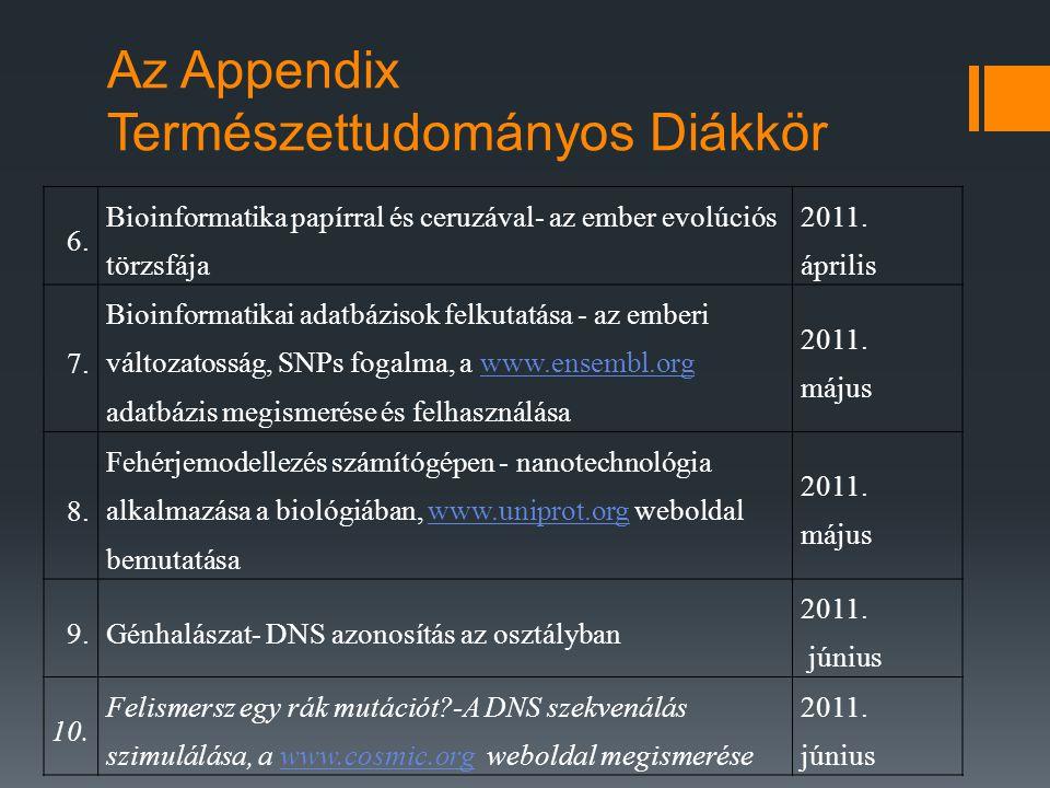Az Appendix Természettudományos Diákkör 6.