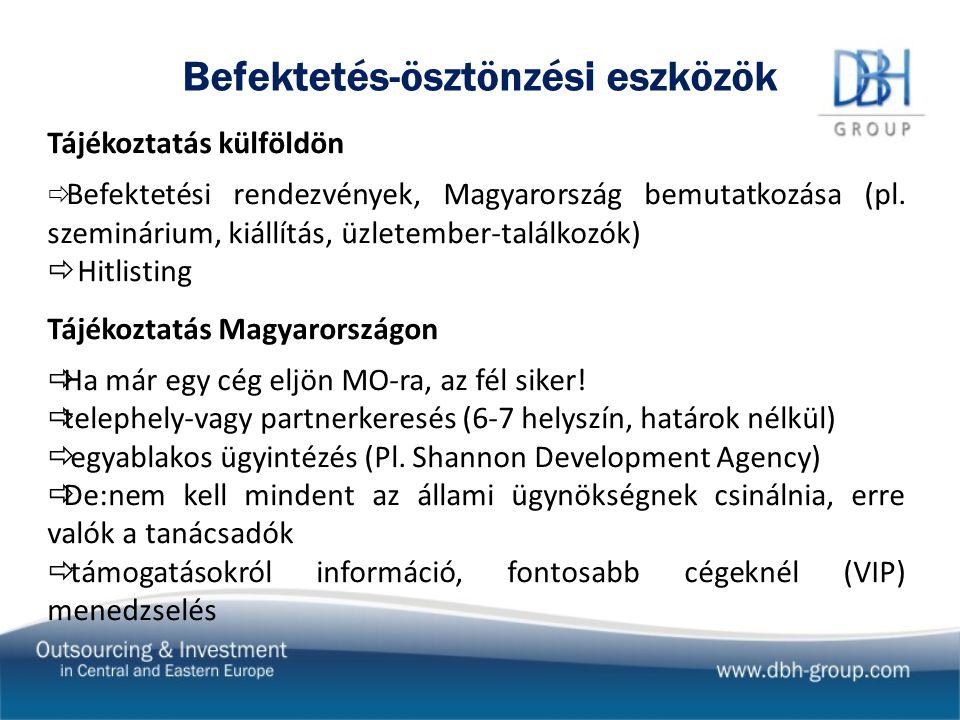 Befektetés-ösztönzési eszközök Tájékoztatás külföldön  Befektetési rendezvények, Magyarország bemutatkozása (pl.