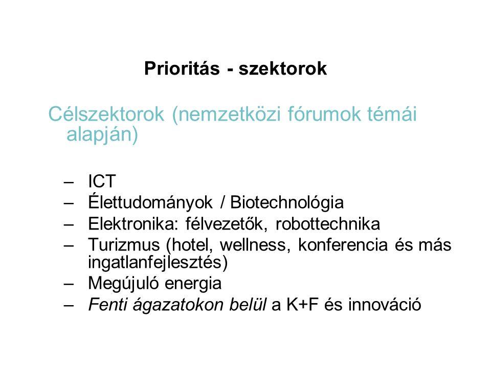 Prioritás - szektorok Célszektorok (nemzetközi fórumok témái alapján) –ICT –Élettudományok / Biotechnológia –Elektronika: félvezetők, robottechnika –Turizmus (hotel, wellness, konferencia és más ingatlanfejlesztés) –Megújuló energia –Fenti ágazatokon belül a K+F és innováció