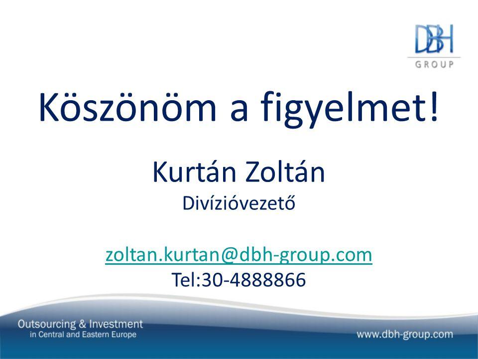 Köszönöm a figyelmet! Kurtán Zoltán Divízióvezető zoltan.kurtan@dbh-group.com Tel:30-4888866