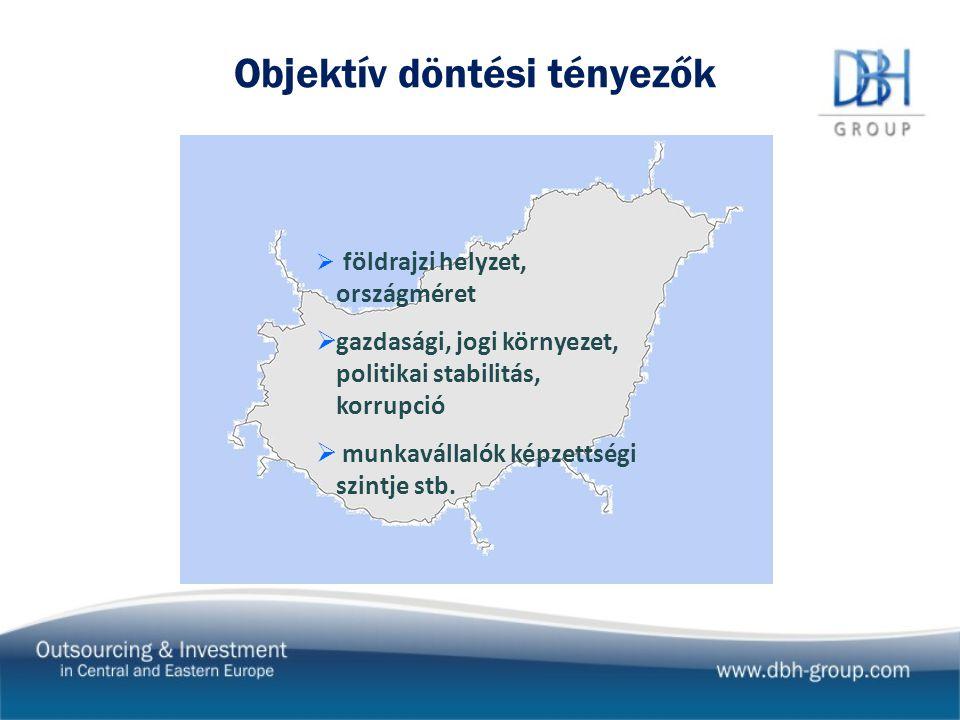 Objektív döntési tényezők  földrajzi helyzet, országméret  gazdasági, jogi környezet, politikai stabilitás, korrupció  munkavállalók képzettségi szintje stb.