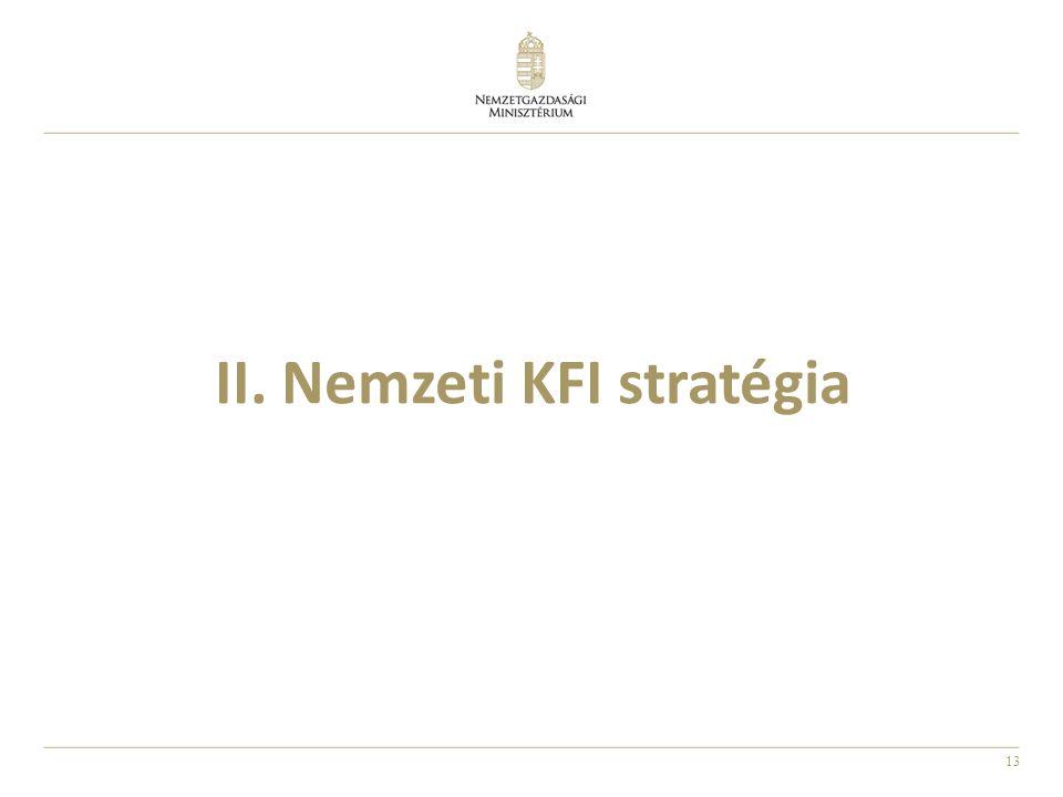 13 II. Nemzeti KFI stratégia