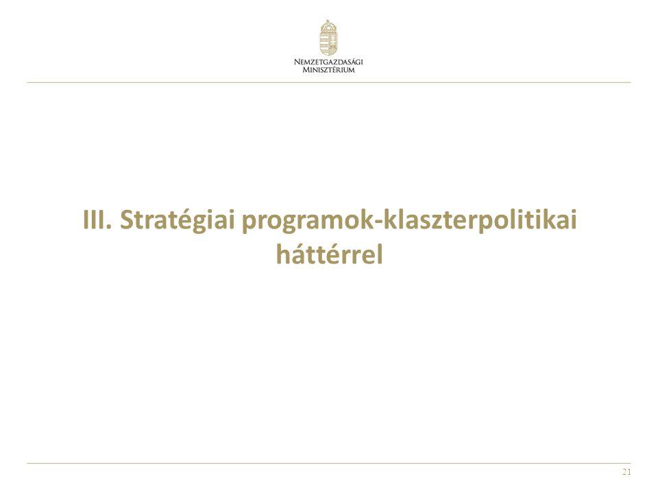 21 III. Stratégiai programok-klaszterpolitikai háttérrel