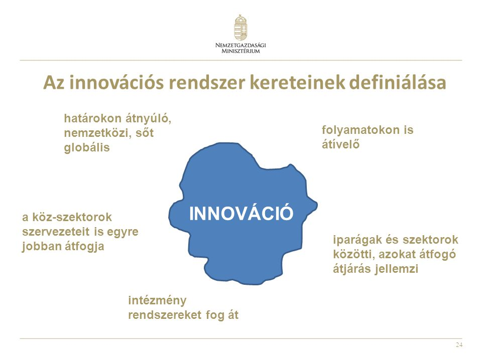 24 Az innovációs rendszer kereteinek definiálása INNOVÁCIÓ határokon átnyúló, nemzetközi, sőt globális intézmény rendszereket fog át folyamatokon is átívelő iparágak és szektorok közötti, azokat átfogó átjárás jellemzi a köz-szektorok szervezeteit is egyre jobban átfogja