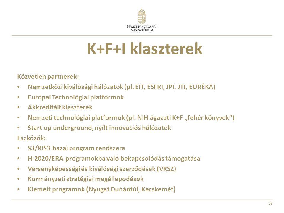 28 K+F+I klaszterek Közvetlen partnerek: • Nemzetközi kiválósági hálózatok (pl.