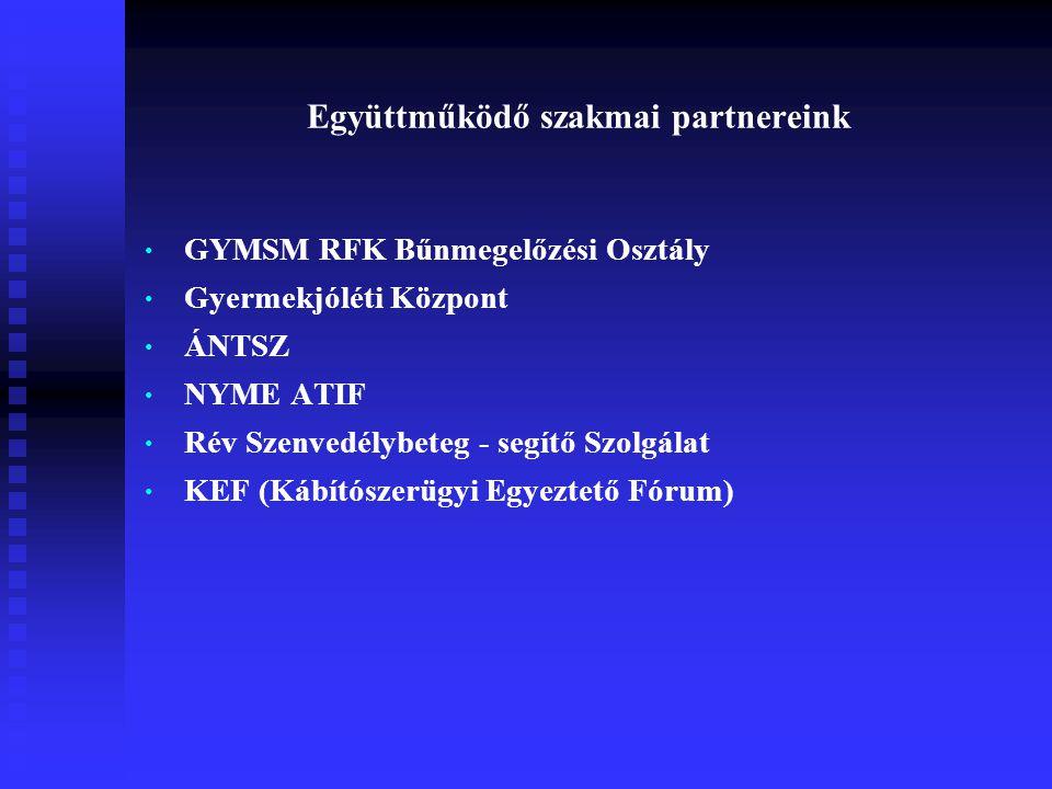 Együttműködő szakmai partnereink • GYMSM RFK Bűnmegelőzési Osztály • Gyermekjóléti Központ • ÁNTSZ • NYME ATIF • Rév Szenvedélybeteg - segítő Szolgálat • KEF (Kábítószerügyi Egyeztető Fórum)
