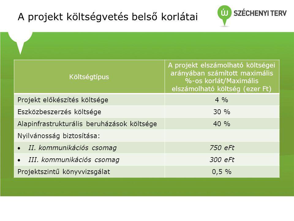 A projekt költségvetés belső korlátai Költségtípus A projekt elszámolható költségei arányában számított maximális %-os korlát/Maximális elszámolható k