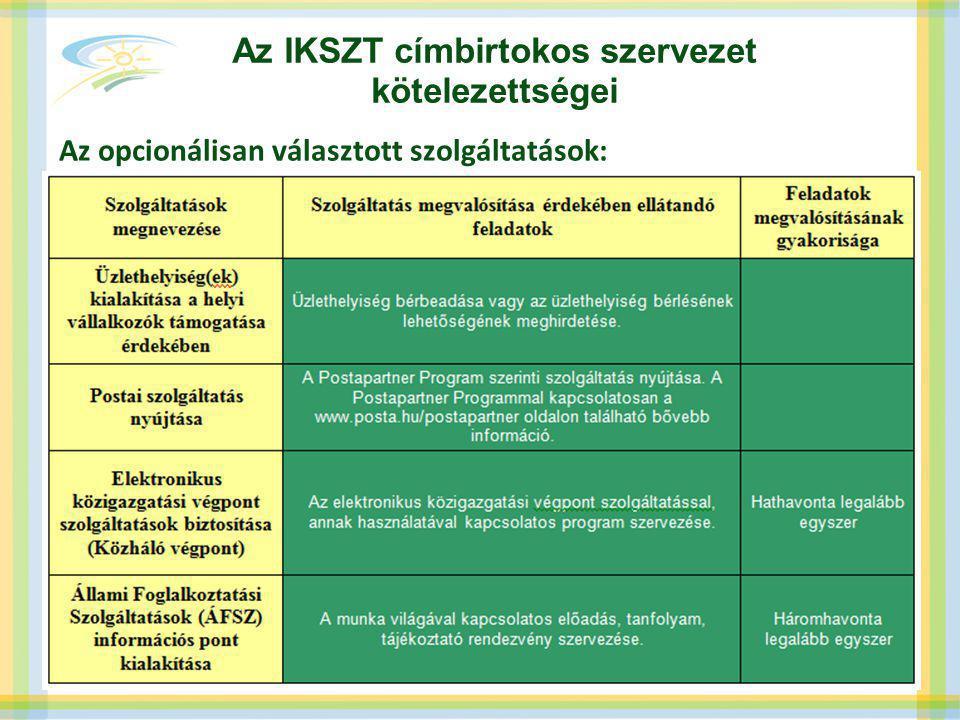 Az IKSZT címbirtokos szervezet kötelezettségei Az opcionálisan választott szolgáltatások: