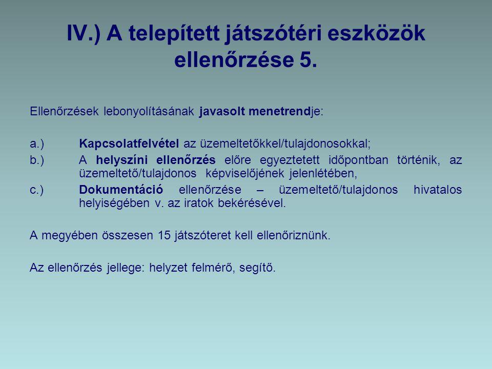 IV.) A telepített játszótéri eszközök ellenőrzése 5. Ellenőrzések lebonyolításának javasolt menetrendje: a.) Kapcsolatfelvétel az üzemeltetőkkel/tulaj