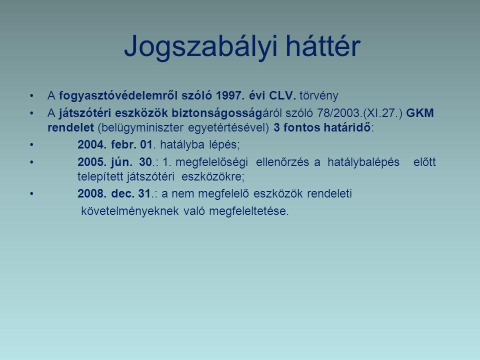 Jogszabályi háttér •A fogyasztóvédelemről szóló 1997. évi CLV. törvény •A játszótéri eszközök biztonságosságáról szóló 78/2003.(XI.27.) GKM rendelet (
