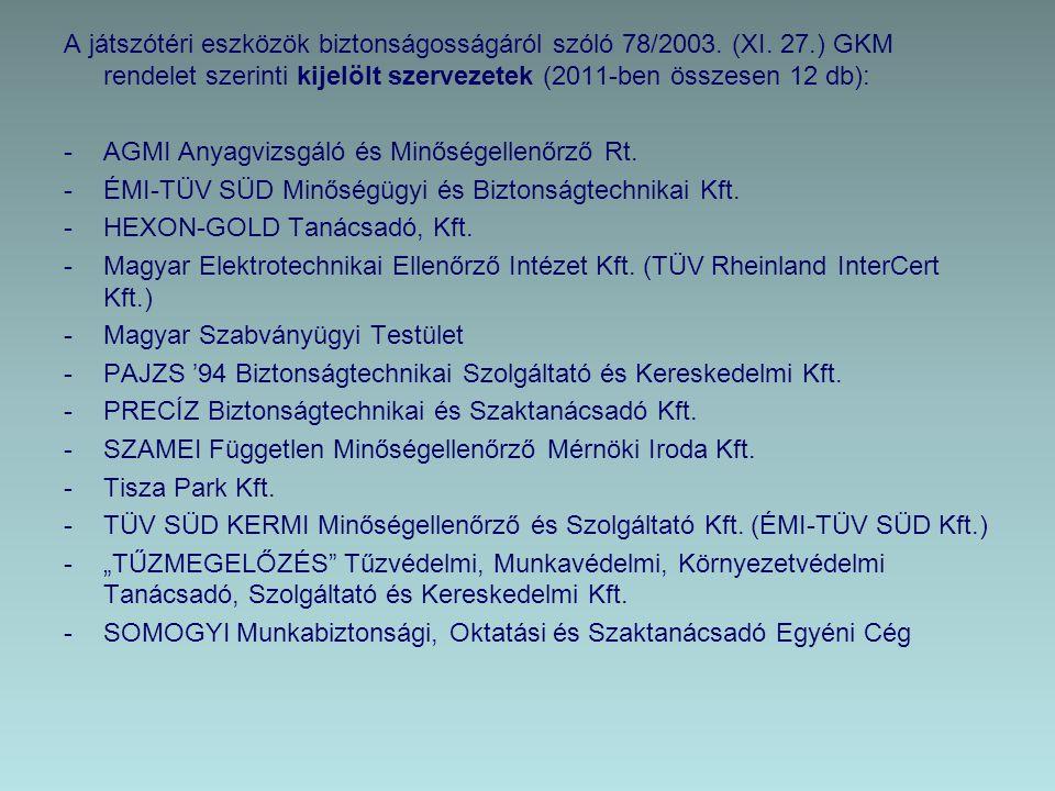 A játszótéri eszközök biztonságosságáról szóló 78/2003. (XI. 27.) GKM rendelet szerinti kijelölt szervezetek (2011-ben összesen 12 db): -AGMI Anyagviz