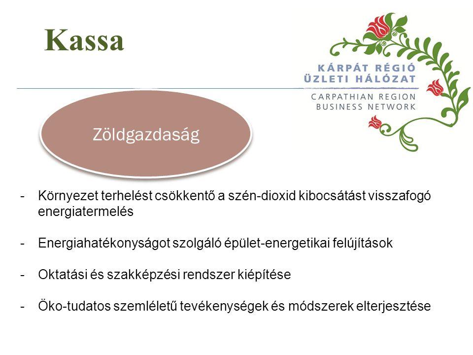 Kassa Élelmiszergazdaság -A vidéki munkahely megőrzése -Termőföld és természeti táj megőrzése -Térségek elnéptelenedésének megakadályozása -Vidékfejlesztési tartalmú együttműködések -Élelmiszergazdaság vertikális integrációjának megvalósitása /földtől- fogyasztóig/