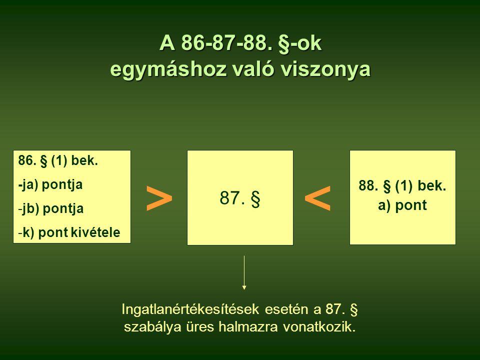 A 86-87-88. §-ok egymáshoz való viszonya 86. § (1) bek. -ja) pontja -jb) pontja -k) pont kivétele 87. § 88. § (1) bek. a) pont >< Ingatlanértékesítése