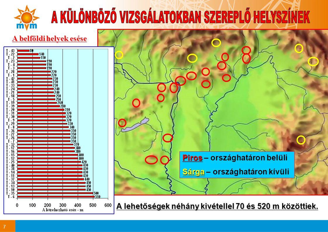7 A belföldi helyek esése Piros Piros – országhatáron belüli Sárga Sárga – országhatáron kívüli A lehetőségek néhány kivétellel 70 és 520 m közöttiek.