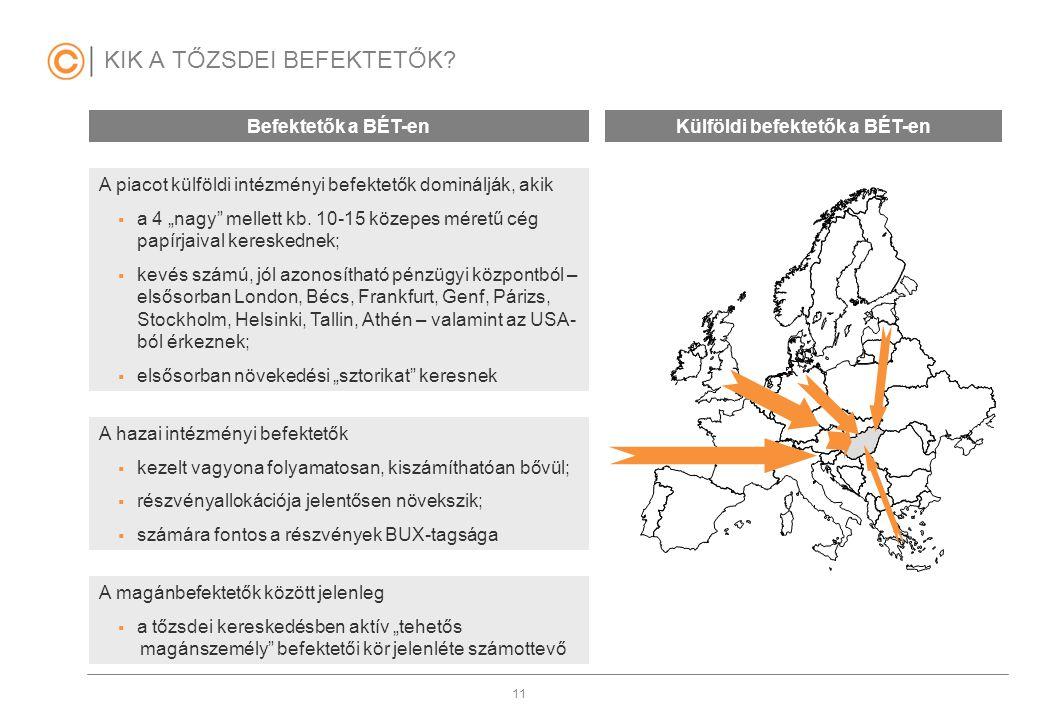 """11 KIK A TŐZSDEI BEFEKTETŐK? Külföldi befektetők a BÉT-en Befektetők a BÉT-en A piacot külföldi intézményi befektetők dominálják, akik  a 4 """"nagy"""" me"""