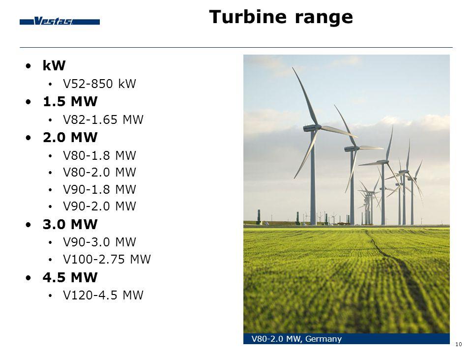 10 Turbine range V80-2.0 MW, Germany •kW • V52-850 kW •1.5 MW • V82-1.65 MW •2.0 MW • V80-1.8 MW • V80-2.0 MW • V90-1.8 MW • V90-2.0 MW •3.0 MW • V90-