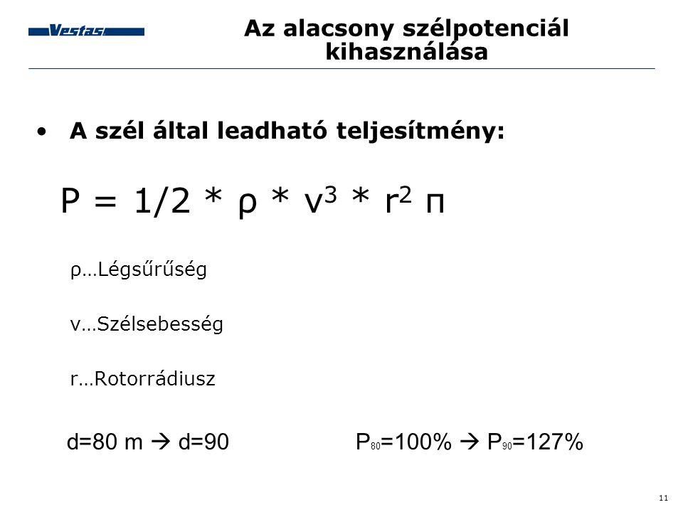 11 Az alacsony szélpotenciál kihasználása •A szél által leadható teljesítmény: P = 1/2 * ρ * v 3 * r 2 π ρ…Légsűrűség v…Szélsebesség r…Rotorrádiusz d=