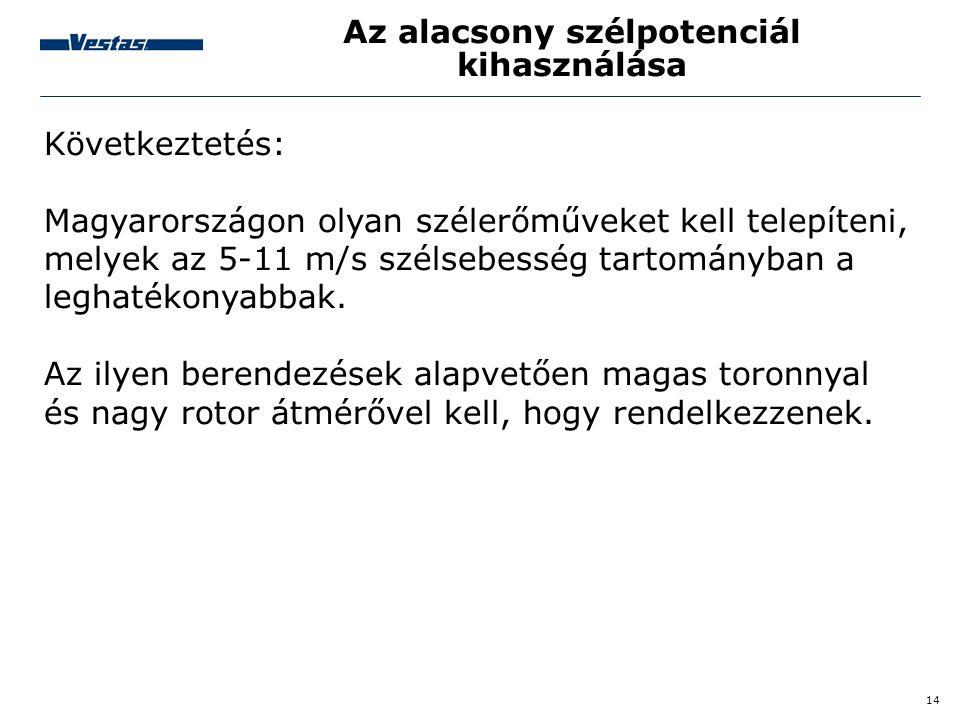 14 Az alacsony szélpotenciál kihasználása Következtetés: Magyarországon olyan szélerőműveket kell telepíteni, melyek az 5-11 m/s szélsebesség tartomán