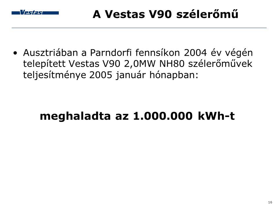 16 A Vestas V90 szélerőmű •Ausztriában a Parndorfi fennsíkon 2004 év végén telepített Vestas V90 2,0MW NH80 szélerőművek teljesítménye 2005 január hón