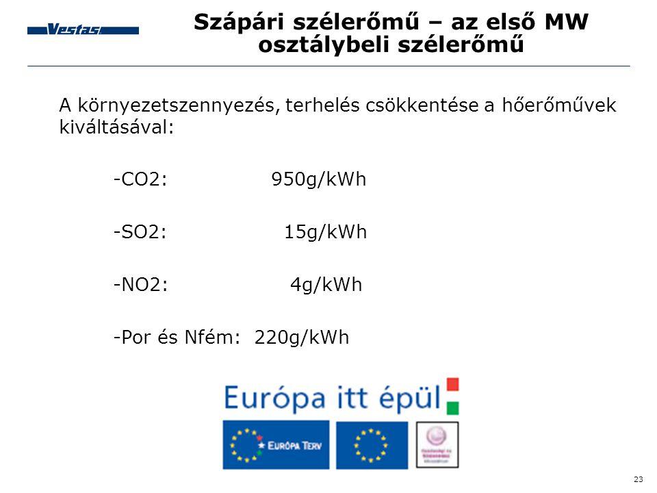 23 Szápári szélerőmű – az első MW osztálybeli szélerőmű A környezetszennyezés, terhelés csökkentése a hőerőművek kiváltásával: -CO2: 950g/kWh -SO2: 15