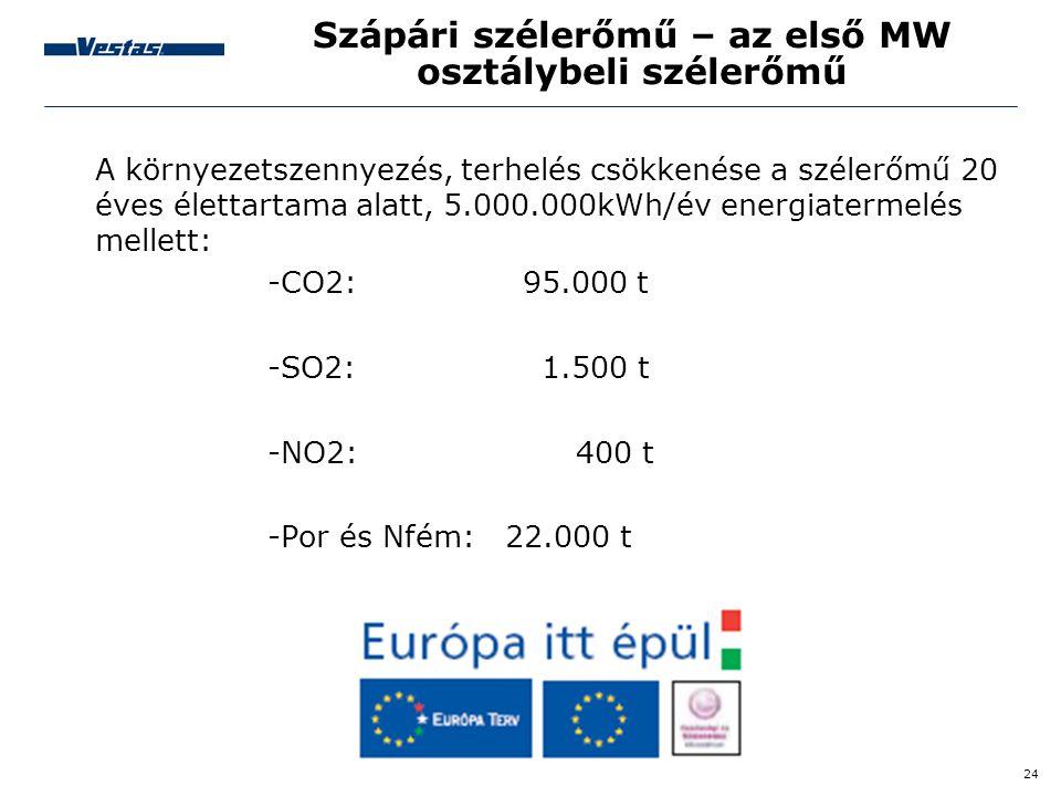 24 Szápári szélerőmű – az első MW osztálybeli szélerőmű A környezetszennyezés, terhelés csökkenése a szélerőmű 20 éves élettartama alatt, 5.000.000kWh