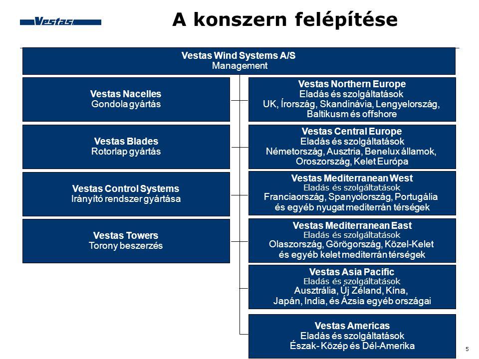 5 A konszern felépítése Vestas Central Europe Eladás és szolgáltatások Németország, Ausztria, Benelux államok, Oroszország, Kelet Európa Vestas Nacell