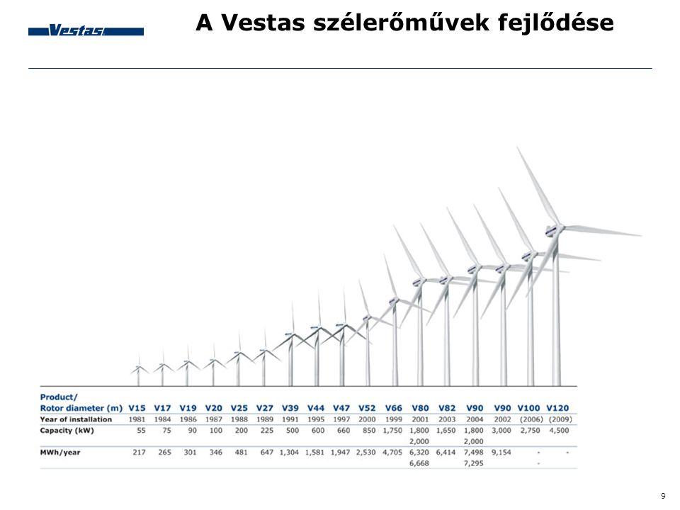 9 A Vestas szélerőművek fejlődése