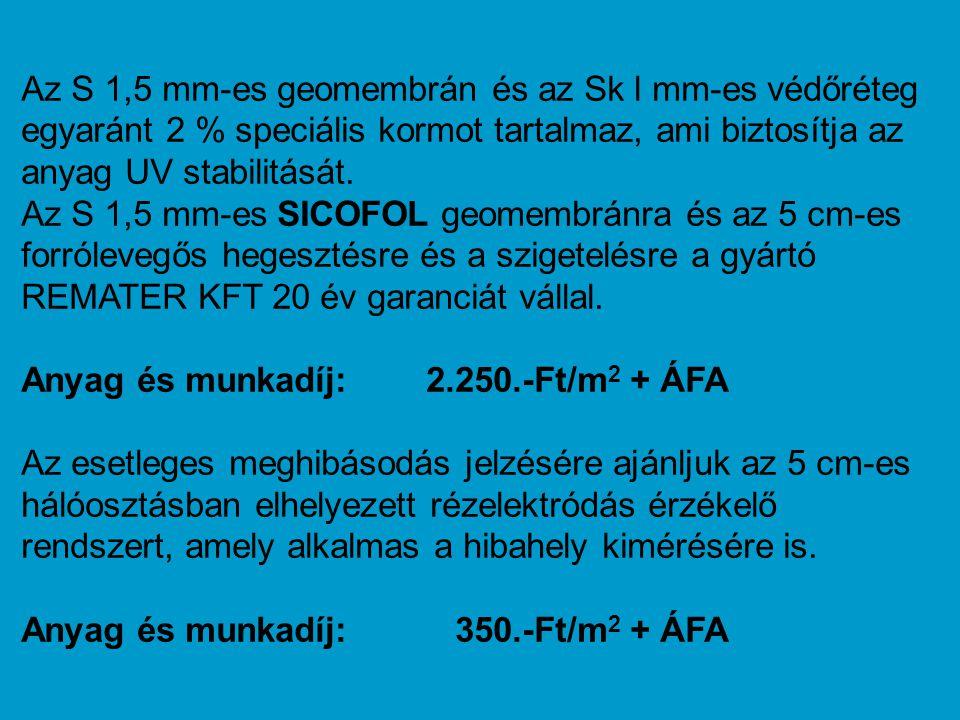 SZENNYVÍZISZAP TÁROZÓK, KOMPOSZTÁLÓK SZIGETELÉSE 1.,2.,3.