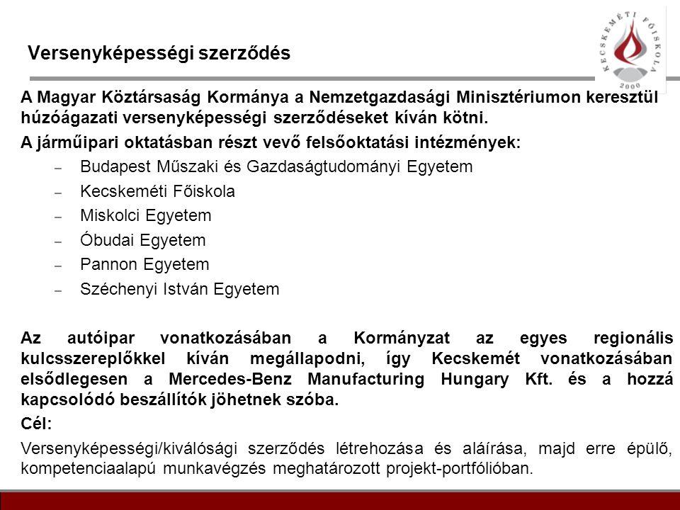15 Versenyképességi szerződés A Magyar Köztársaság Kormánya a Nemzetgazdasági Minisztériumon keresztül húzóágazati versenyképességi szerződéseket kívá