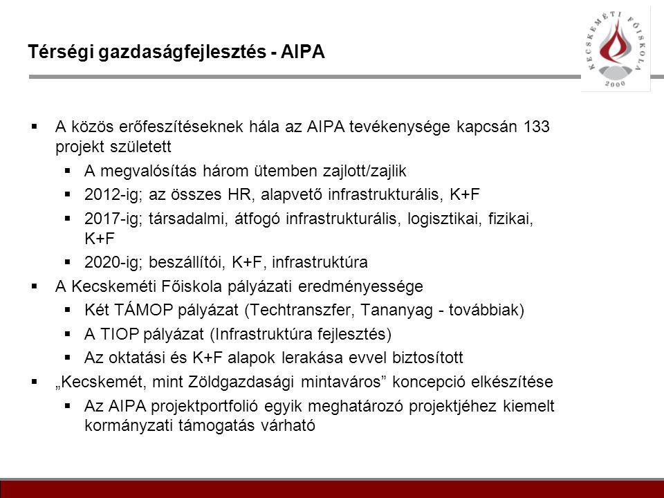 4 Térségi gazdaságfejlesztés - AIPA  A közös erőfeszítéseknek hála az AIPA tevékenysége kapcsán 133 projekt született  A megvalósítás három ütemben