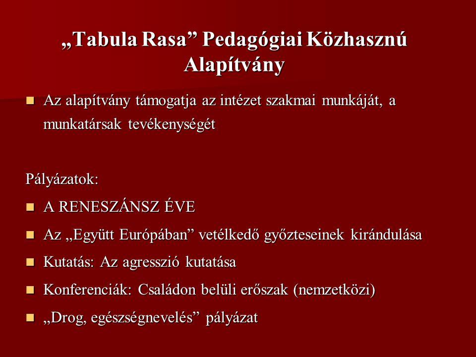 """""""Tabula Rasa Pedagógiai Közhasznú Alapítvány  Az alapítvány támogatja az intézet szakmai munkáját, a munkatársak tevékenységét Pályázatok:  A RENESZÁNSZ ÉVE  Az """"Együtt Európában vetélkedő győzteseinek kirándulása  Kutatás: Az agresszió kutatása  Konferenciák: Családon belüli erőszak (nemzetközi)  """"Drog, egészségnevelés pályázat"""