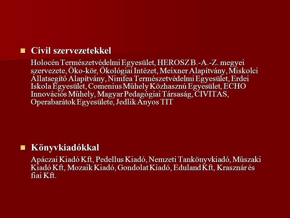  Civil szervezetekkel Holocén Természetvédelmi Egyesület, HEROSZ B.-A.-Z.