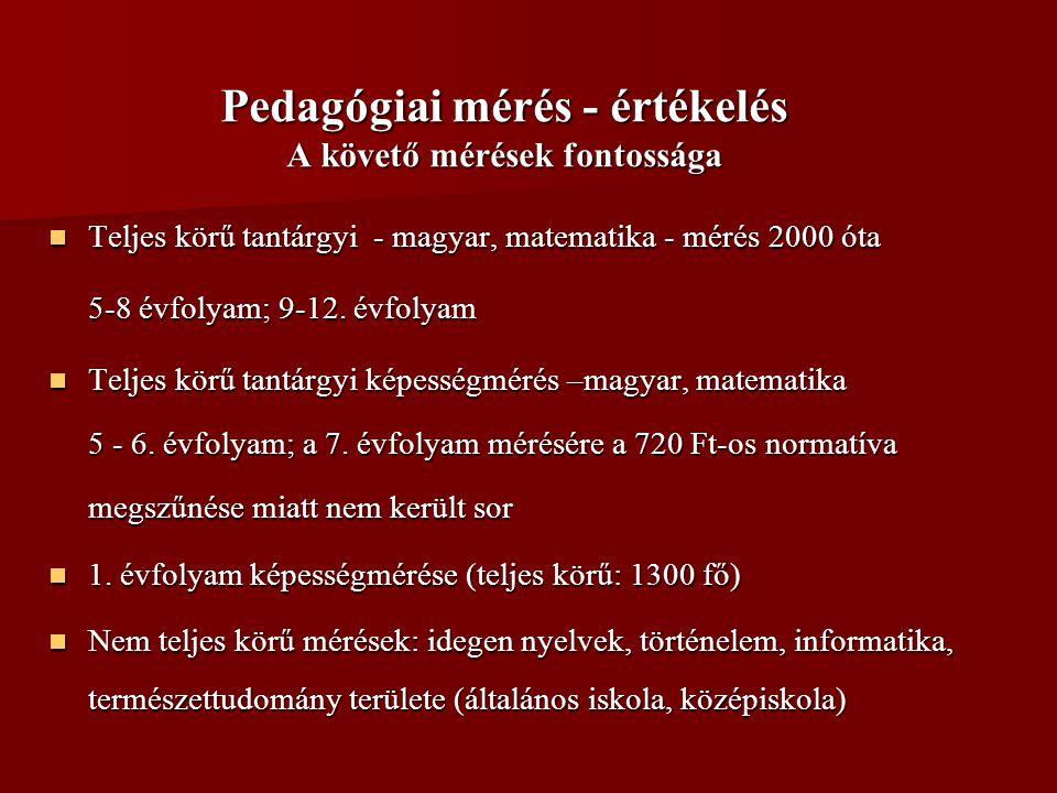 Pedagógiai mérés - értékelés A követő mérések fontossága  Teljes körű tantárgyi - magyar, matematika - mérés 2000 óta 5-8 évfolyam; 9-12.