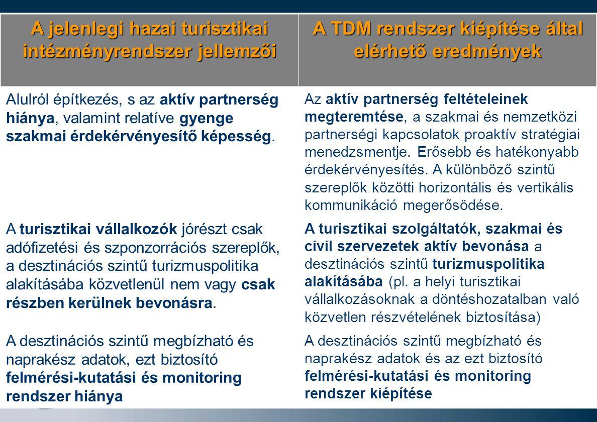 10 A jelenlegi hazai turisztikai intézményrendszer jellemzői A TDM rendszer kiépítése által elérhető eredmények Alulról építkezés, s az aktív partners