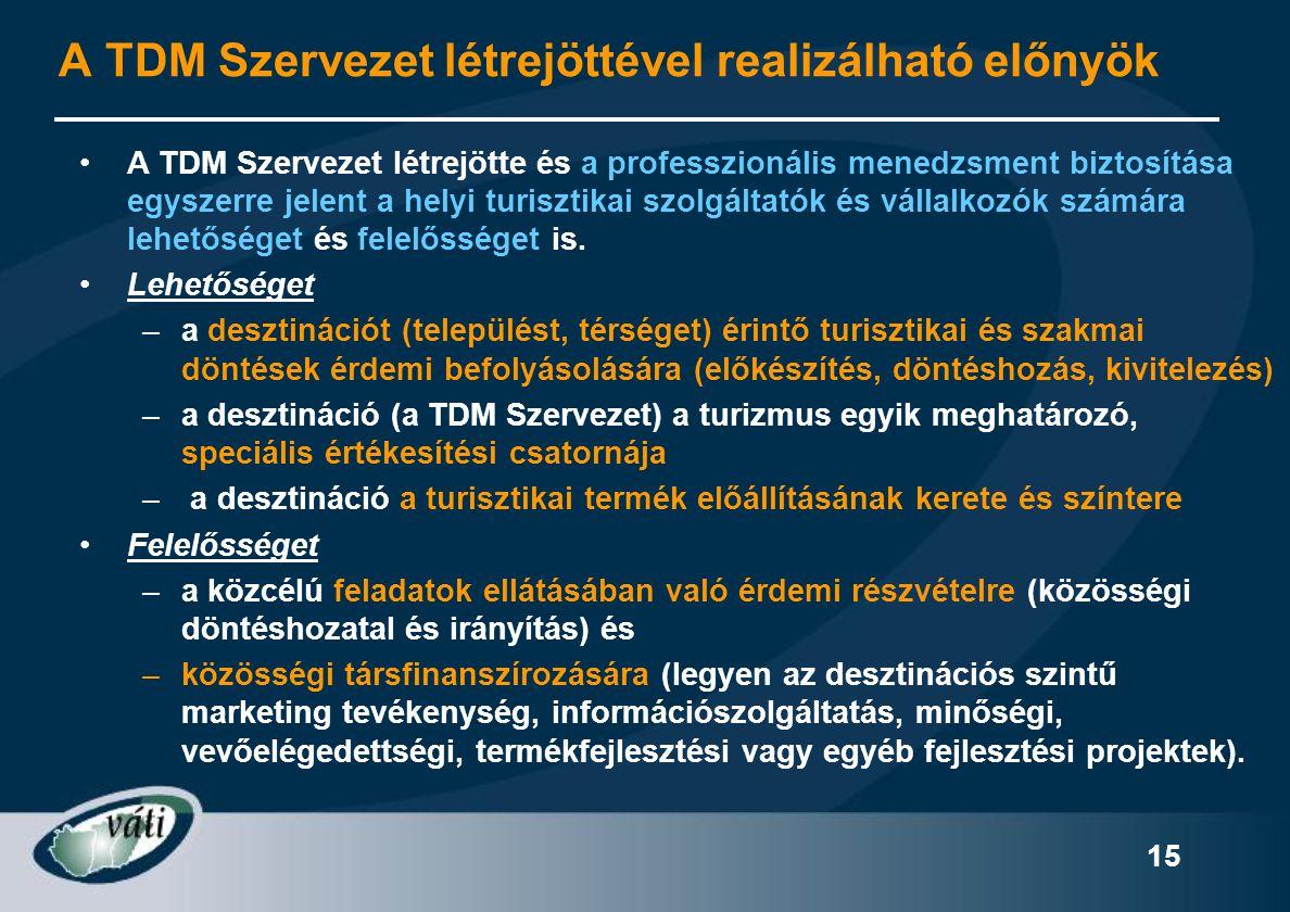 15 A TDM Szervezet létrejöttével realizálható előnyök •A TDM Szervezet létrejötte és a professzionális menedzsment biztosítása egyszerre jelent a hely