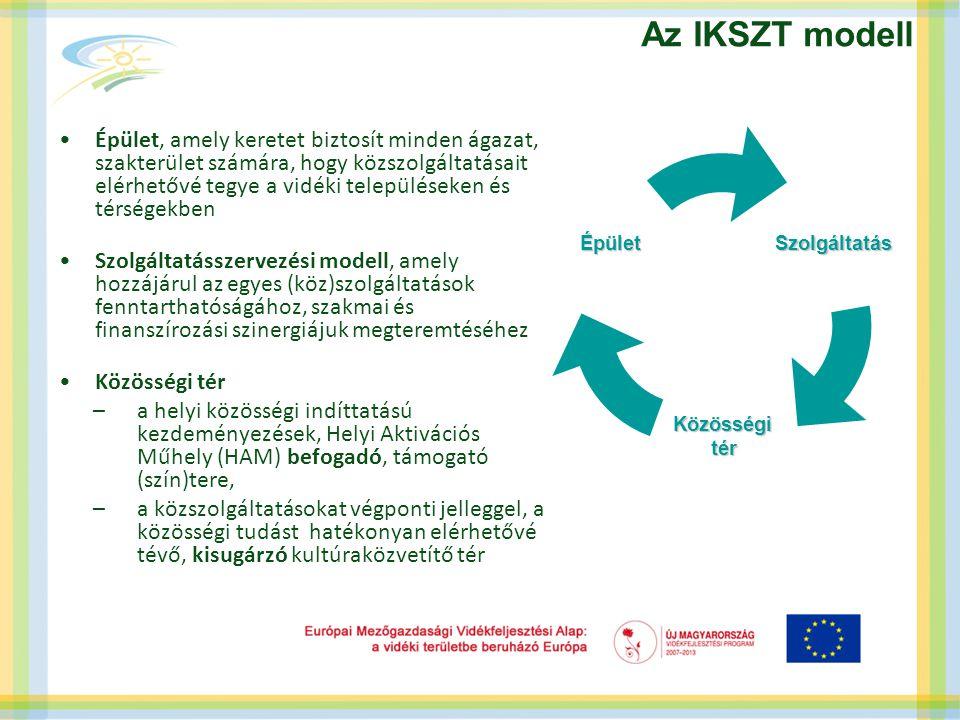 Az IKSZT modell •Épület, amely keretet biztosít minden ágazat, szakterület számára, hogy közszolgáltatásait elérhetővé tegye a vidéki településeken és térségekben •Szolgáltatásszervezési modell, amely hozzájárul az egyes (köz)szolgáltatások fenntarthatóságához, szakmai és finanszírozási szinergiájuk megteremtéséhez •Közösségi tér –a helyi közösségi indíttatású kezdeményezések, Helyi Aktivációs Műhely (HAM) befogadó, támogató (szín)tere, –a közszolgáltatásokat végponti jelleggel, a közösségi tudást hatékonyan elérhetővé tévő, kisugárzó kultúraközvetítő térSzolgáltatás Közösségi tér tér Épület